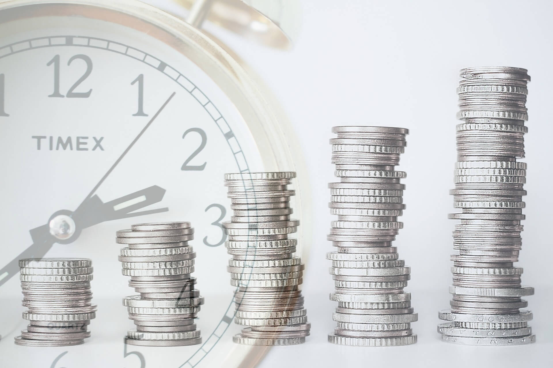 inbound marketing return on investment with time